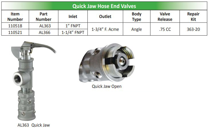 Squibb-Taylor Quick Jaw Hose End Valves